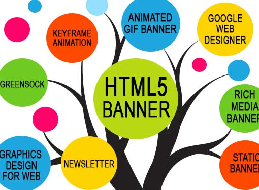 HTML5 animated banners